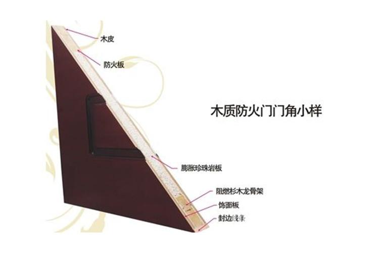 木质防火门材质构造